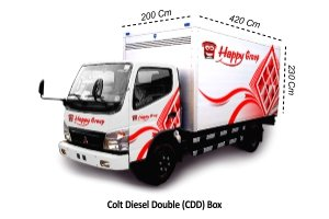 Colt Diesel Double (CDD) Box