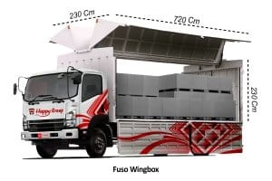 Fuso Wingbox